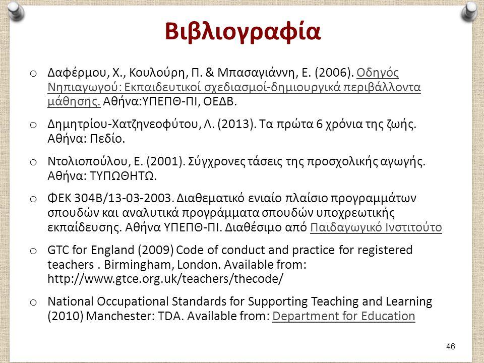 Βιβλιογραφία o Δαφέρμου, Χ., Κουλούρη, Π. & Μπασαγιάννη, Ε. (2006). Οδηγός Νηπιαγωγού: Εκπαιδευτικοί σχεδιασμοί-δημιουργικά περιβάλλοντα μάθησης. Αθήν