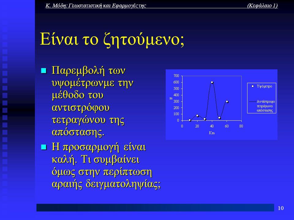 Κ. Μόδη: Γεωστατιστική και Εφαρμογές της (Κεφάλαιο 1) 10 Είναι το ζητούμενο; Παρεμβολή των υψομέτρωνμε την μέθοδο του αντιστρόφου τετραγώνου της απόστ