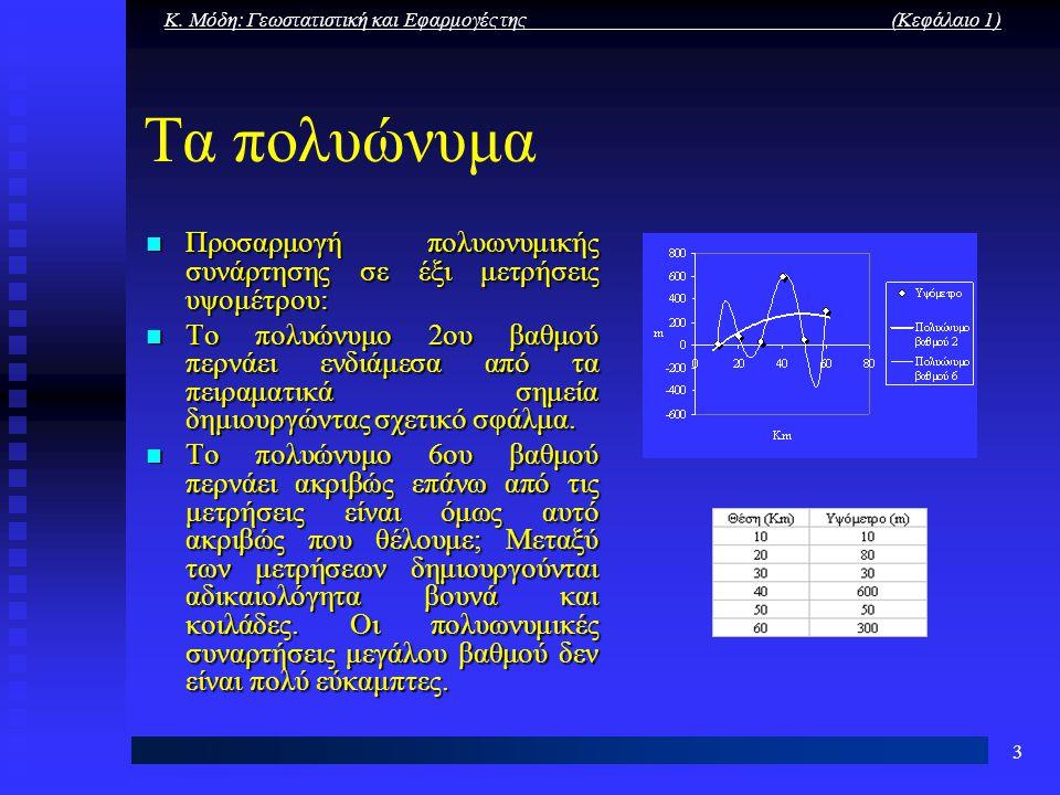 Κ. Μόδη: Γεωστατιστική και Εφαρμογές της (Κεφάλαιο 1) 3 Τα πολυώνυμα Προσαρμογή πολυωνυμικής συνάρτησης σε έξι μετρήσεις υψομέτρου: Προσαρμογή πολυωνυ