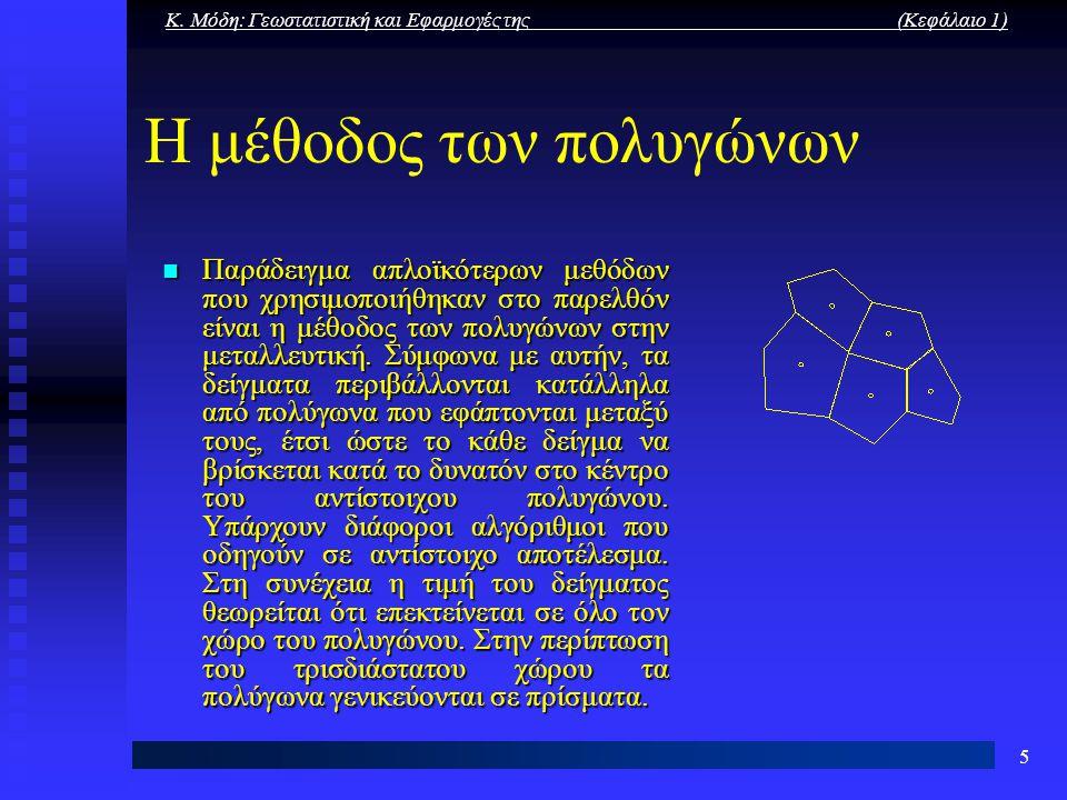 Κ. Μόδη: Γεωστατιστική και Εφαρμογές της (Κεφάλαιο 1) 5 Η μέθοδος των πολυγώνων Παράδειγμα απλοϊκότερων μεθόδων που χρησιμοποιήθηκαν στο παρελθόν είνα