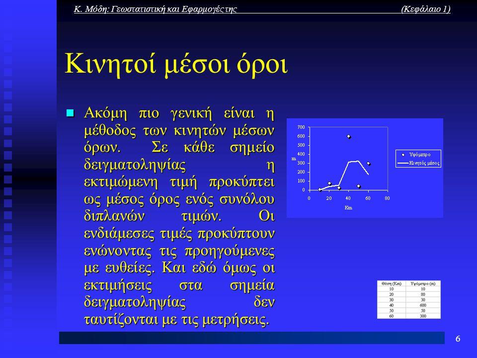 Κ. Μόδη: Γεωστατιστική και Εφαρμογές της (Κεφάλαιο 1) 6 Κινητοί μέσοι όροι Ακόμη πιο γενική είναι η μέθοδος των κινητών μέσων όρων. Σε κάθε σημείο δει