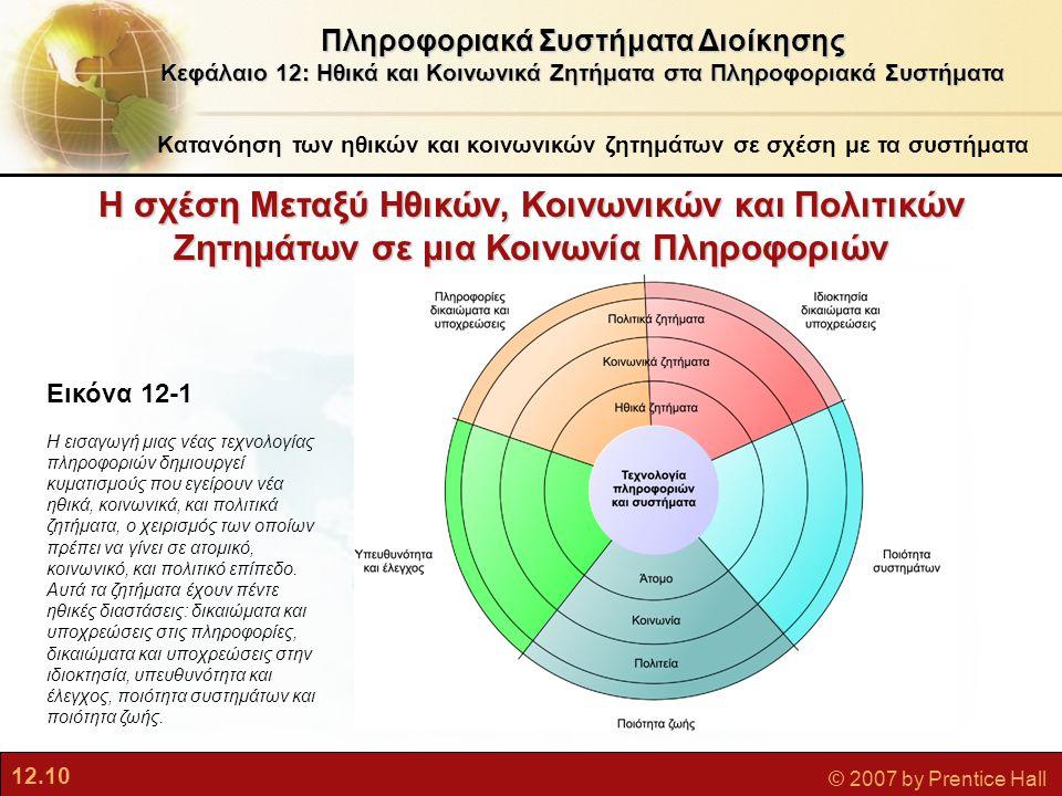 12.10 © 2007 by Prentice Hall Κατανόηση των ηθικών και κοινωνικών ζητημάτων σε σχέση με τα συστήματα Πληροφοριακά Συστήματα Διοίκησης Κεφάλαιο 12: Ηθικά και Κοινωνικά Ζητήματα στα Πληροφοριακά Συστήματα Εικόνα 12-1 Η εισαγωγή μιας νέας τεχνολογίας πληροφοριών δημιουργεί κυματισμούς που εγείρουν νέα ηθικά, κοινωνικά, και πολιτικά ζητήματα, ο χειρισμός των οποίων πρέπει να γίνει σε ατομικό, κοινωνικό, και πολιτικό επίπεδο.