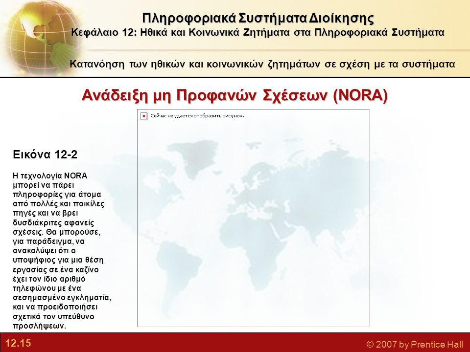 12.15 © 2007 by Prentice Hall Κατανόηση των ηθικών και κοινωνικών ζητημάτων σε σχέση με τα συστήματα Πληροφοριακά Συστήματα Διοίκησης Κεφάλαιο 12: Ηθικά και Κοινωνικά Ζητήματα στα Πληροφοριακά Συστήματα Εικόνα 12-2 Η τεχνολογία NORA μπορεί να πάρει πληροφορίες για άτομα από πολλές και ποικίλες πηγές και να βρει δυσδιάκριτες αφανείς σχέσεις.