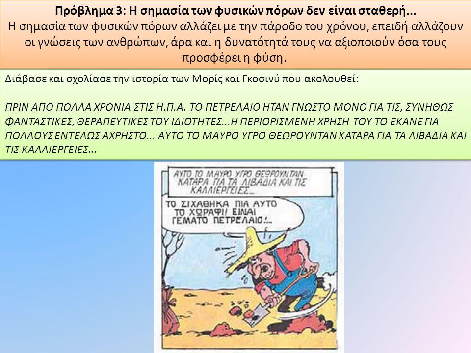 Πρόβλημα 3: Η σημασία των φυσικών πόρων δεν είναι σταθερή...