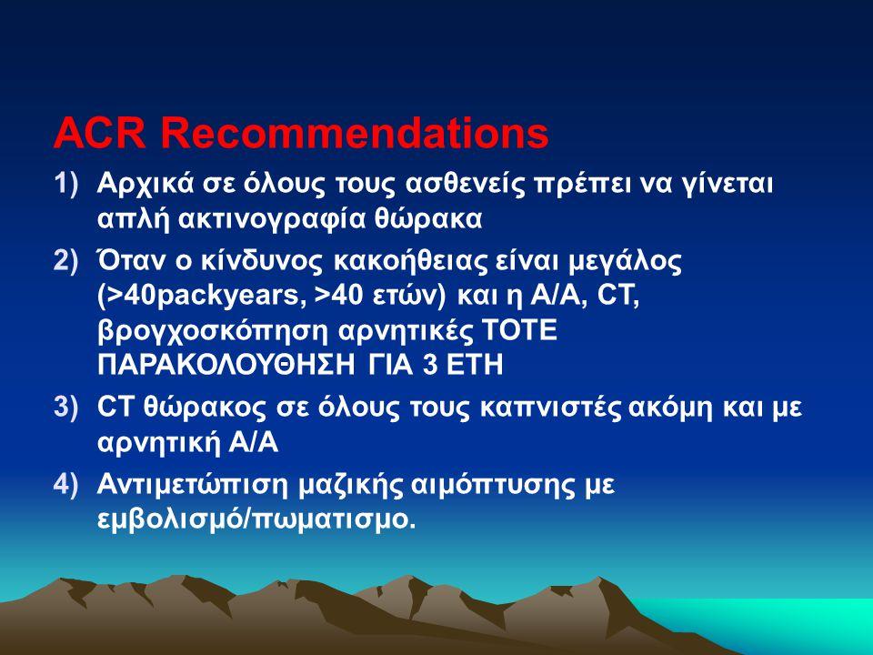ACR Recommendations 1)Αρχικά σε όλους τους ασθενείς πρέπει να γίνεται απλή ακτινογραφία θώρακα 2)Όταν ο κίνδυνος κακοήθειας είναι μεγάλος (>40packyears, >40 ετών) και η Α/Α, CT, βρογχοσκόπηση αρνητικές ΤΟΤΕ ΠΑΡΑΚΟΛΟΥΘΗΣΗ ΓΙΑ 3 ΕΤΗ 3)CT θώρακος σε όλους τους καπνιστές ακόμη και με αρνητική Α/Α 4)Αντιμετώπιση μαζικής αιμόπτυσης με εμβολισμό/πωματισμο.