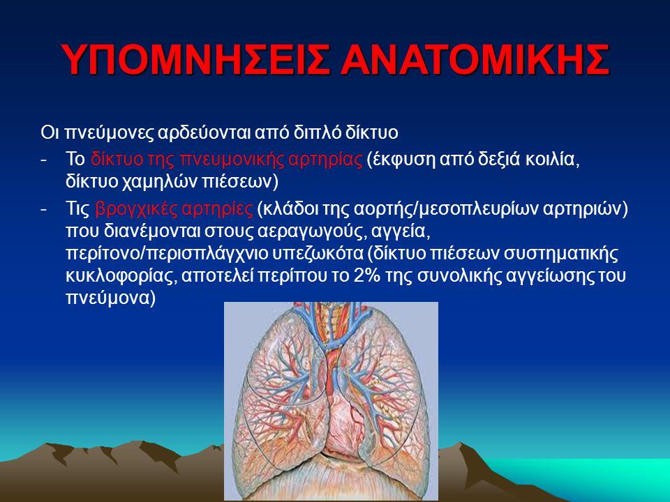 ΥΠΟΜΝΗΣΕΙΣ ΑΝΑΤΟΜΙΚΗΣ Οι πνεύμονες αρδεύονται από διπλό δίκτυο -Το δίκτυο της πνευμονικής αρτηρίας (έκφυση από δεξιά κοιλία, δίκτυο χαμηλών πιέσεων) -Τις βρογχικές αρτηρίες (κλάδοι της αορτής/μεσοπλευρίων αρτηριών) που διανέμονται στους αεραγωγούς, αγγεία, περίτονο/περισπλάγχνιο υπεζωκότα (δίκτυο πιέσεων συστηματικής κυκλοφορίας, αποτελεί περίπου το 2% της συνολικής αγγείωσης του πνεύμονα)