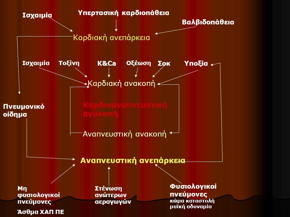 Φάρμακα (αποτελεσματικότητα κατά τη διάρκεια της ανακοπής αμφιλεγόμενη) Δεν υπάρχει αποδεδειγμένη δράση αγγειοσυσπαστικών, ινοτρόπων Δεν υπάρχει αποδεδειγμένη δράση αγγειοσυσπαστικών, ινοτρόπων Η αδρεναλίνη (αποδείξεις σε πειραματόζωα) δίδεται μετά από 2 κύκλους και κάθε 3-5 λεπτά Η αδρεναλίνη (αποδείξεις σε πειραματόζωα) δίδεται μετά από 2 κύκλους και κάθε 3-5 λεπτά Δεν διακόπτεται η ΚΑΡΠΑ για να δοθούν φάρμακα Δεν διακόπτεται η ΚΑΡΠΑ για να δοθούν φάρμακα Η αμιοδαρόνη (σε σχέση με ξυλοκαϊνη και placebo) σε επιμένουσα KM (τουλάχιστον 3 κύκλοι) βελτιώνει τη βραχυχρόνια επιβίωση Η αμιοδαρόνη (σε σχέση με ξυλοκαϊνη και placebo) σε επιμένουσα KM (τουλάχιστον 3 κύκλοι) βελτιώνει τη βραχυχρόνια επιβίωση
