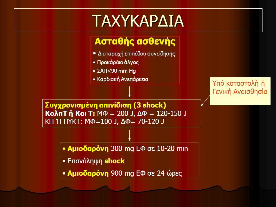 ΤΑΧΥΚΑΡΔΙΑ Ασταθής ασθενής Διαταραχή επιπέδου συνείδησης Προκάρδιο άλγος ΣΑΠ<90 mm Hg Καρδιακή Ανεπάρκεια Συγχρονισμένη απινίδιση (3 shock) ΚολπΤ ή Κοι Τ: ΜΦ = 200 J, ΔΦ = 120-150 J ΚΠ Ή ΠΥΚΤ: ΜΦ=100 J, ΔΦ= 70-120 J Αμιοδαρόνη 300 mg ΕΦ σε 10-20 min Επανάληψη shock Αμιοδαρόνη 900 mg ΕΦ σε 24 ώρες Υπό καταστολή ή Γενική Αναισθησία