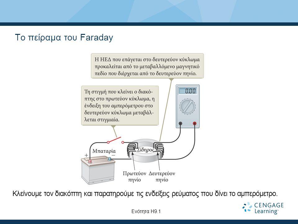 Το πείραμα του Faraday Κλείνουμε τον διακόπτη και παρατηρούμε τις ενδείξεις ρεύματος που δίνει το αμπερόμετρο.