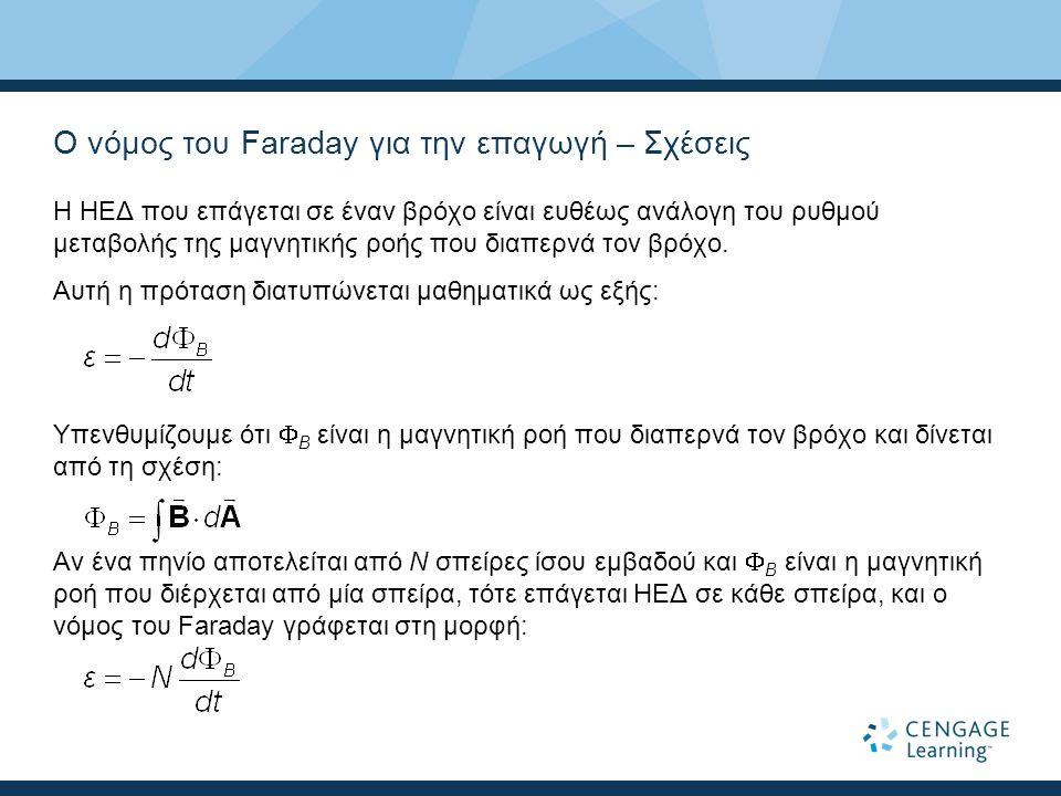 Ο νόμος του Faraday για την επαγωγή – Σχέσεις Η ΗΕΔ που επάγεται σε έναν βρόχο είναι ευθέως ανάλογη του ρυθμού μεταβολής της μαγνητικής ροής που διαπερνά τον βρόχο.