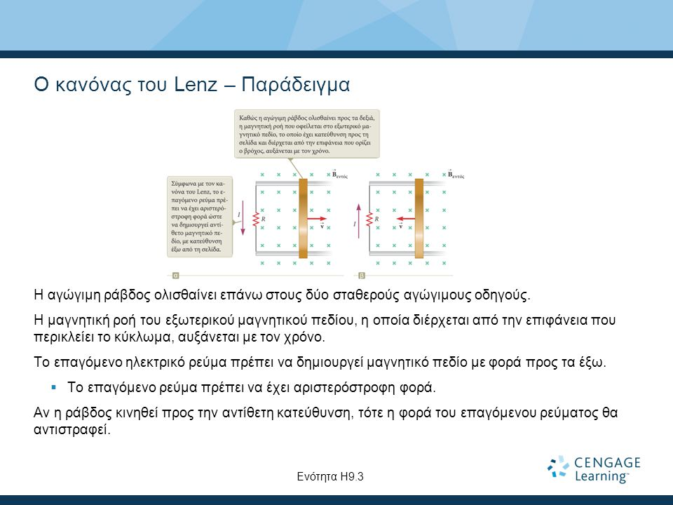 Ο κανόνας του Lenz – Παράδειγμα Η αγώγιμη ράβδος ολισθαίνει επάνω στους δύο σταθερούς αγώγιμους οδηγούς.