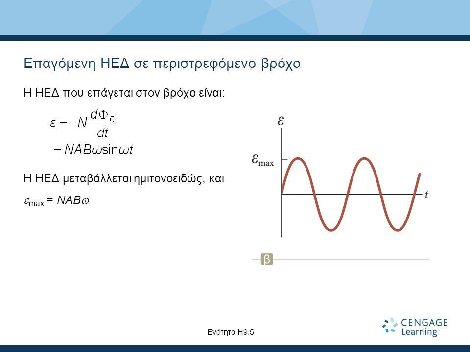 Επαγόμενη ΗΕΔ σε περιστρεφόμενο βρόχο Η ΗΕΔ που επάγεται στον βρόχο είναι: Η ΗΕΔ μεταβάλλεται ημιτονοειδώς, και  max = NAB  Ενότητα Η9.5