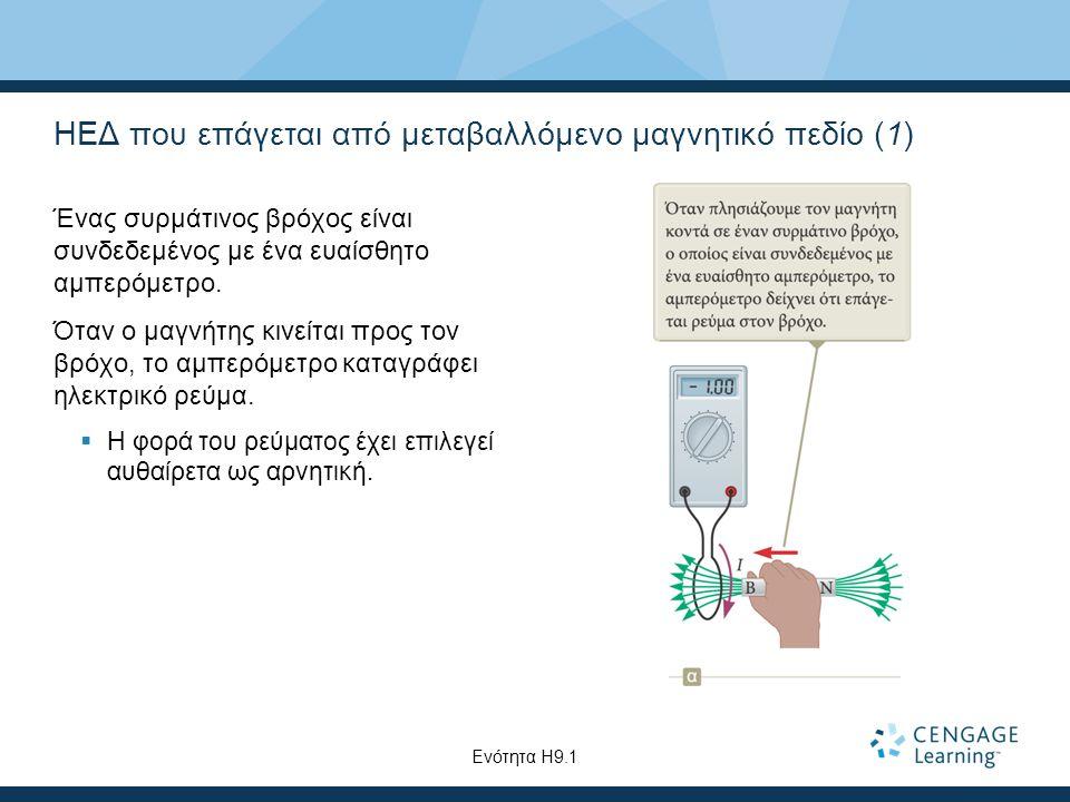 ΗΕΔ που επάγεται από μεταβαλλόμενο μαγνητικό πεδίο (1) Ένας συρμάτινος βρόχος είναι συνδεδεμένος με ένα ευαίσθητο αμπερόμετρο.