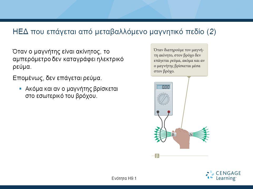 ΗΕΔ που επάγεται από μεταβαλλόμενο μαγνητικό πεδίο (2) Όταν ο μαγνήτης είναι ακίνητος, το αμπερόμετρο δεν καταγράφει ηλεκτρικό ρεύμα.