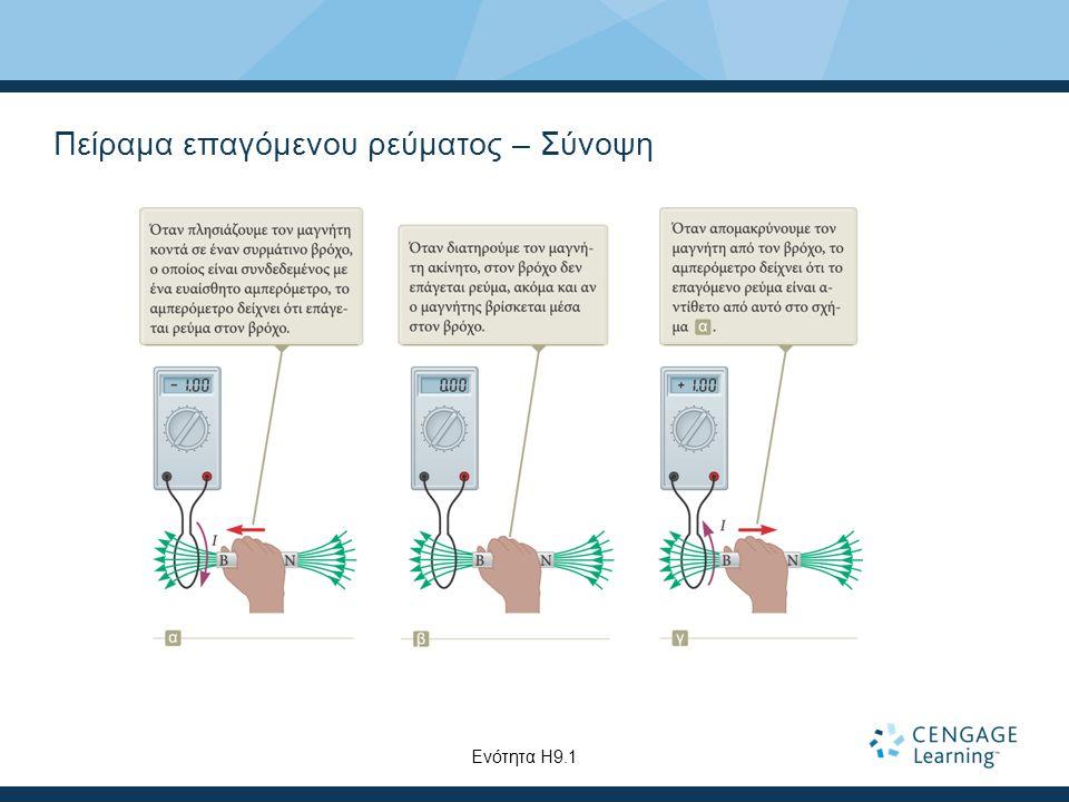 ΗΕΔ λόγω κίνησης Η ΗΕΔ λόγω κίνησης είναι η ΗΕΔ που επάγεται σε έναν αγωγό κατά την κίνησή του σε ένα σταθερό μαγνητικό πεδίο.
