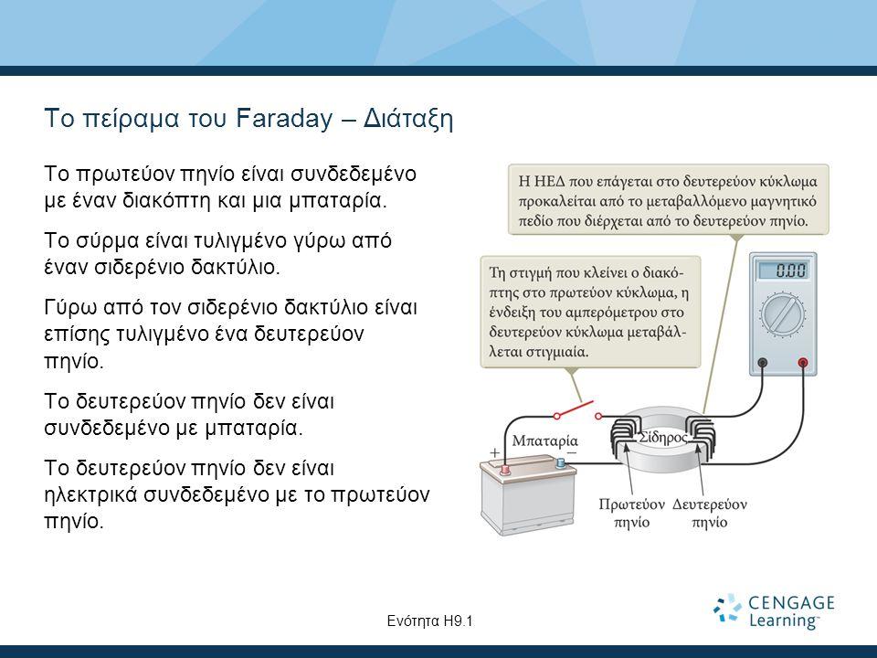 Το πείραμα του Faraday – Διάταξη Το πρωτεύον πηνίο είναι συνδεδεμένο με έναν διακόπτη και μια μπαταρία.