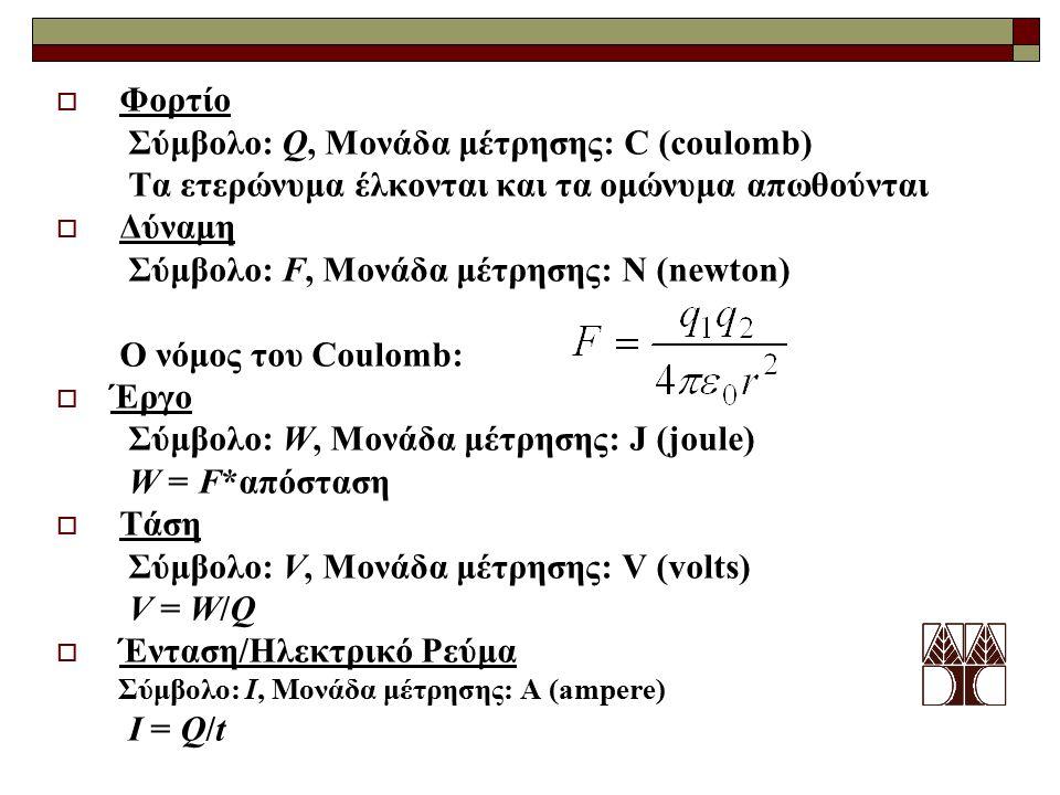  Φορτίο Σύμβολο: Q, Μονάδα μέτρησης: C (coulomb) Τα ετερώνυμα έλκονται και τα ομώνυμα απωθούνται  Δύναμη Σύμβολο: F, Μονάδα μέτρησης: Ν (newton) Ο ν