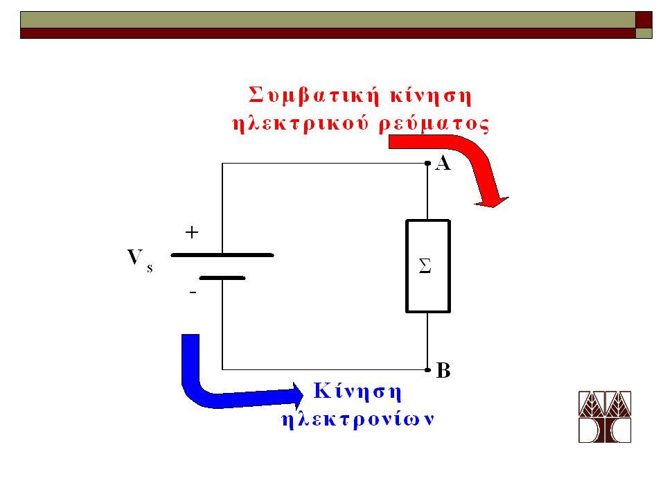 Πυκνωτής Σύμβολο: C Μονάδα μέτρησης: F (φάραντ, farad) Ένας πυκνωτής χαρακτηρίζεται από την χωρητικότητα του (capacitance) Το φορτίο ενός πυκνωτή δίνεται από τη σχέση: Εάν παραγωγήσουμε αυτή τη σχέση, τότε: Οι πυκνωτές χρησιμοποιούνται ως φίλτρα συνεχούς έντασης, ως εκκινητές μοτέρ, ή ως ανυψωτές τάσεως σε γραμμές μεταφοράς ηλεκτρικής ενέργειας.
