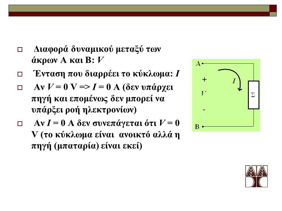  Διαφορά δυναμικού μεταξύ των άκρων Α και Β: V  Ένταση που διαρρέει το κύκλωμα: I  Αν V = 0 V => I = 0 A (δεν υπάρχει πηγή και επομένως δεν μπορεί