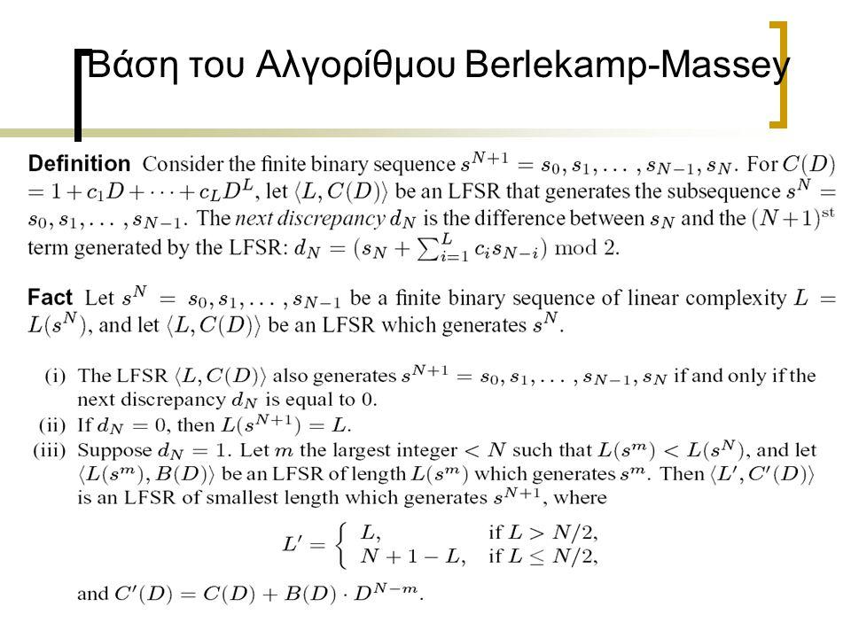 25 Βάση του Αλγορίθμου Berlekamp-Massey