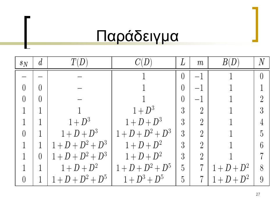 27 Παράδειγμα S n = 0, 0, 1, 1, 0, 1, 1, 1, 0, n=9
