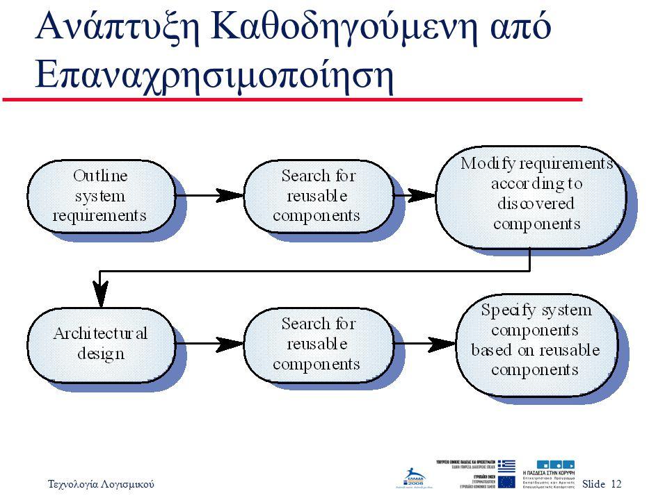 Τεχνολογία ΛογισμικούSlide 12 Ανάπτυξη Καθοδηγούμενη από Επαναχρησιμοποίηση