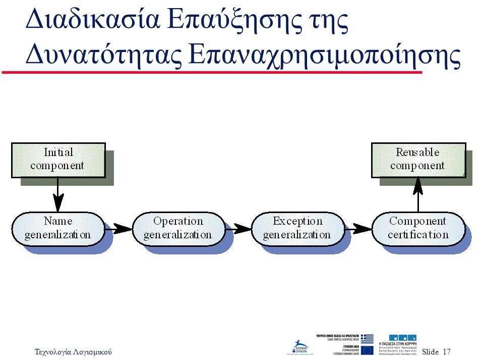Τεχνολογία ΛογισμικούSlide 17 Διαδικασία Επαύξησης της Δυνατότητας Επαναχρησιμοποίησης