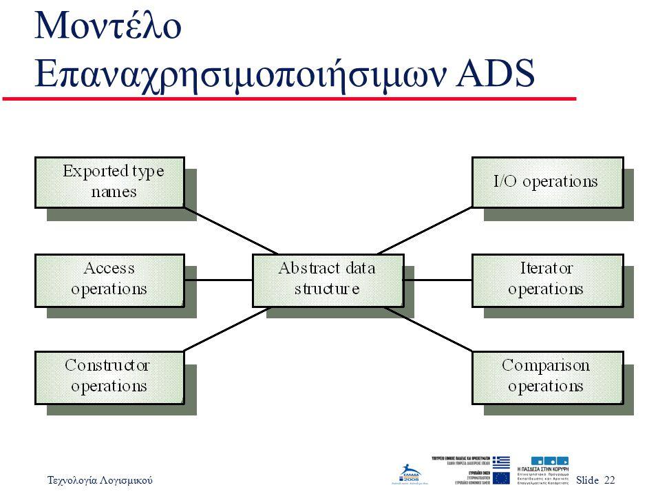 Τεχνολογία ΛογισμικούSlide 22 Μοντέλο Επαναχρησιμοποιήσιμων ADS