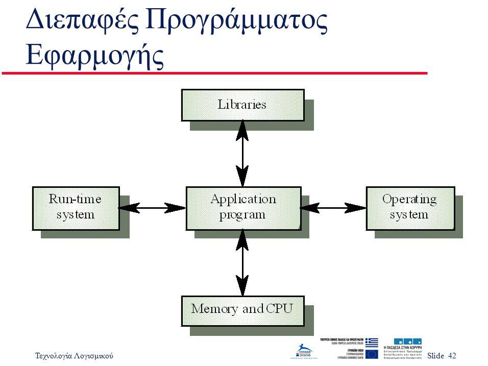 Τεχνολογία ΛογισμικούSlide 42 Διεπαφές Προγράμματος Εφαρμογής