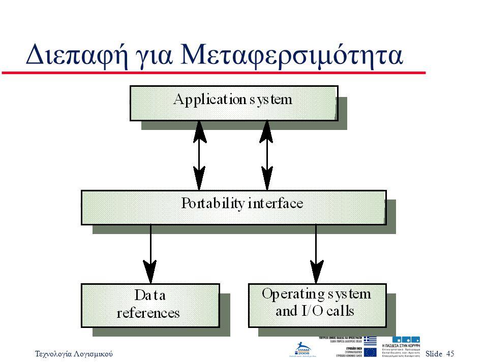 Τεχνολογία ΛογισμικούSlide 45 Διεπαφή για Μεταφερσιμότητα