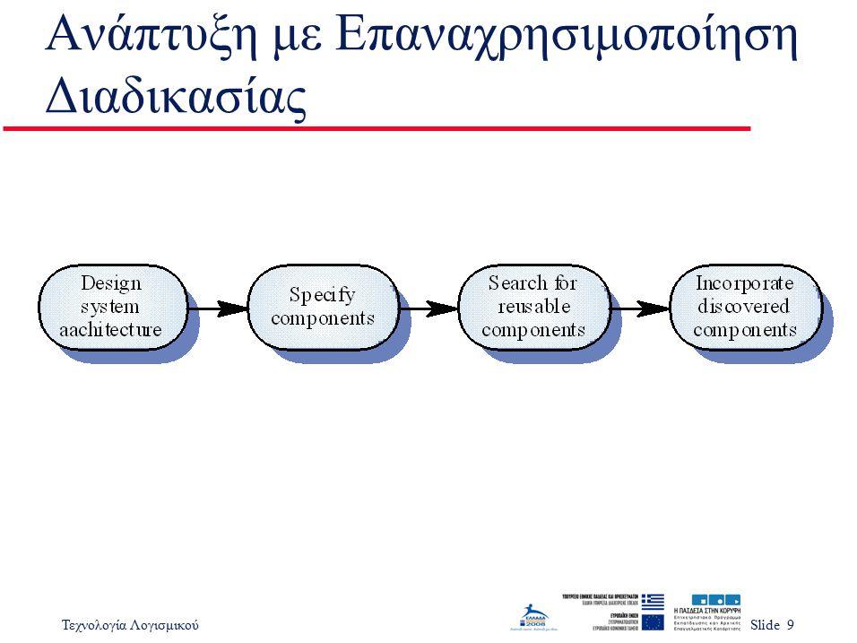 Τεχνολογία ΛογισμικούSlide 9 Ανάπτυξη με Επαναχρησιμοποίηση Διαδικασίας