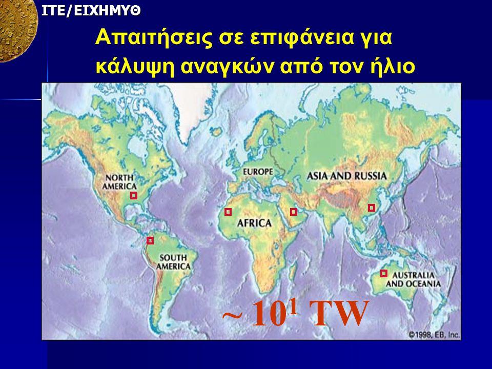 ~ 10 1 ΤW Απαιτήσεις σε επιφάνεια για κάλυψη αναγκών από τον ήλιο ΙΤΕ/ΕΙΧΗΜΥΘ