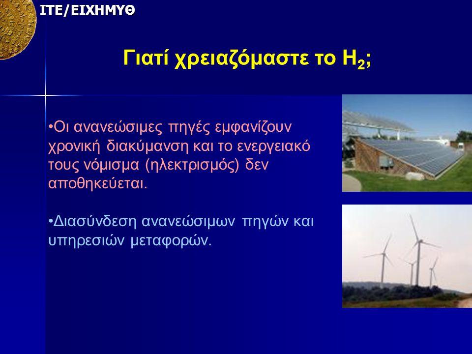ΙΤΕ/ΕΙΧΗΜΥΘ Οι ανανεώσιμες πηγές εμφανίζουν χρονική διακύμανση και το ενεργειακό τους νόμισμα (ηλεκτρισμός) δεν αποθηκεύεται. Διασύνδεση ανανεώσιμων π
