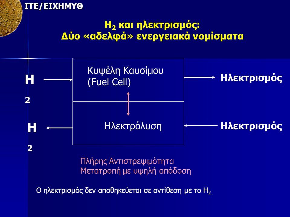 Η2Η2 Ηλεκτρισμός Πλήρης Αντιστρεψιμότητα Μετατροπή με υψηλή απόδοση Κυψέλη Kαυσίμου (Fuel Cell) Ηλεκτρόλυση Η2Η2 Ηλεκτρισμός Η 2 και ηλεκτρισμός: Δύο