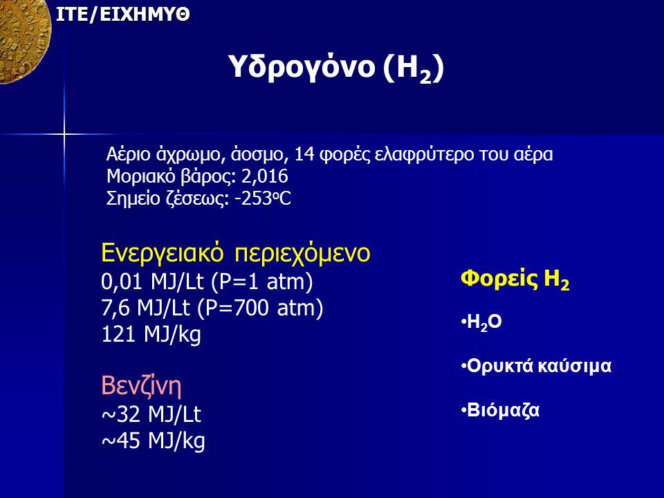 Υδρογόνο (Η 2 ) Αέριο άχρωμο, άοσμο, 14 φορές ελαφρύτερο του αέρα Μοριακό βάρος: 2,016 Σημείο ζέσεως: -253 ο C Ενεργειακό περιεχόμενο 0,01 MJ/Lt (P=1