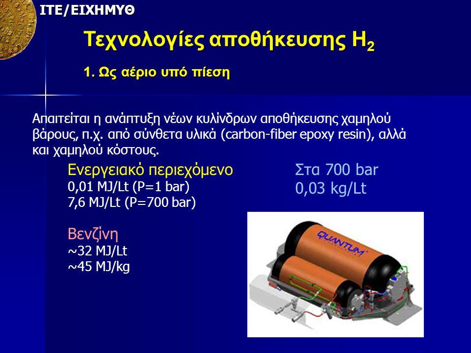 ΙΤΕ/ΕΙΧΗΜΥΘ Τεχνολογίες αποθήκευσης Η 2 1. Ως αέριο υπό πίεση Απαιτείται η ανάπτυξη νέων κυλίνδρων αποθήκευσης χαμηλού βάρους, π.χ. από σύνθετα υλικά
