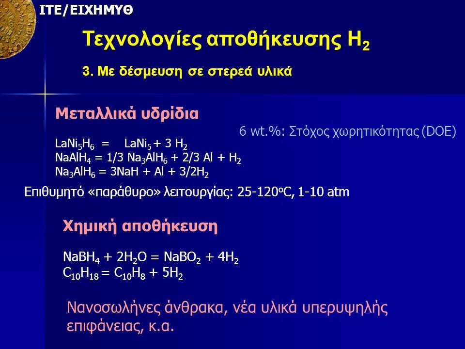 ΙΤΕ/ΕΙΧΗΜΥΘ Τεχνολογίες αποθήκευσης Η 2 3. Με δέσμευση σε στερεά υλικά Μεταλλικά υδρίδια LaNi 5 H 6 = LaNi 5 + 3 H 2 NaAlH 4 = 1/3 Na 3 AlH 6 + 2/3 Al