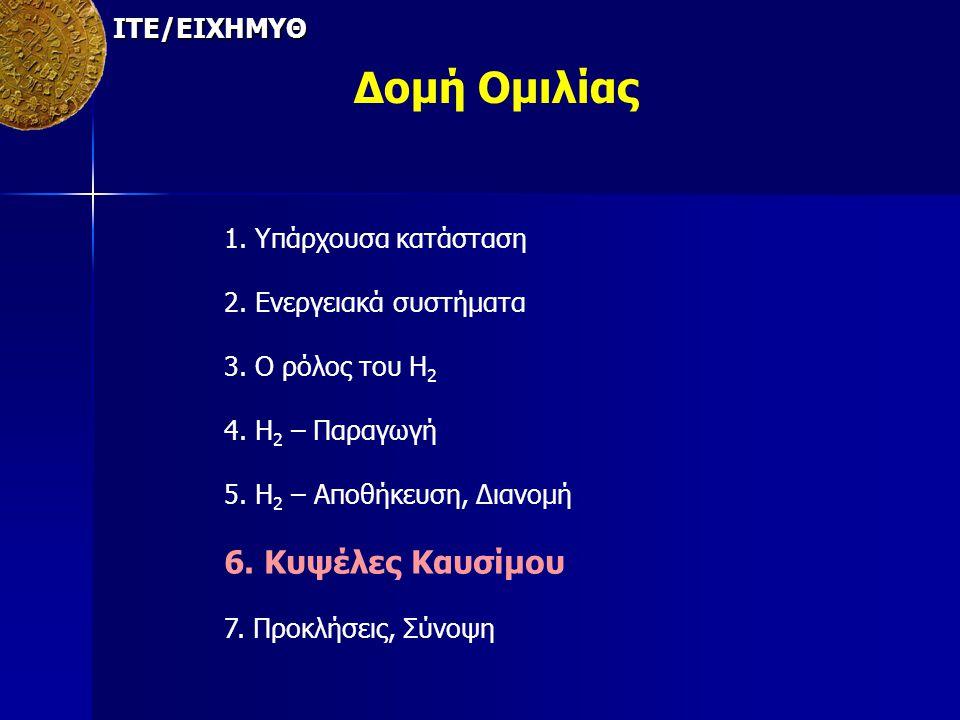 ΙΤΕ/ΕΙΧΗΜΥΘ Δομή Ομιλίας 1. Υπάρχουσα κατάσταση 2. Ενεργειακά συστήματα 3. Ο ρόλος του Η 2 4. Η 2 – Παραγωγή 5. Η 2 – Αποθήκευση, Διανομή 6. Κυψέλες Κ
