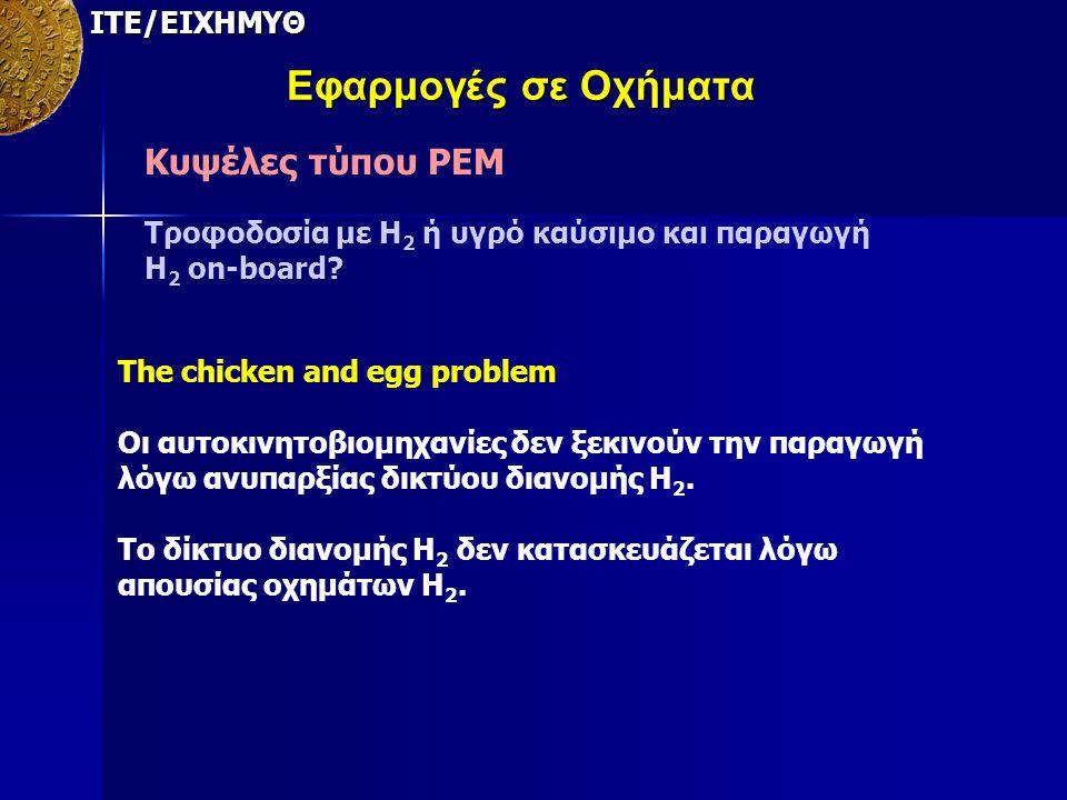 ΙΤΕ/ΕΙΧΗΜΥΘ Εφαρμογές σε Οχήματα Κυψέλες τύπου PEM Τροφοδοσία με Η 2 ή υγρό καύσιμο και παραγωγή Η 2 on-board? The chicken and egg problem Οι αυτοκινη