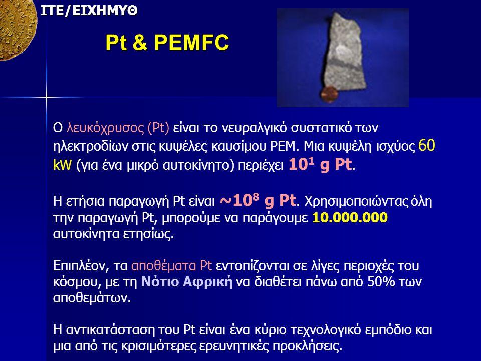 ΙΤΕ/ΕΙΧΗΜΥΘ Pt & PEMFC Ο λευκόχρυσος (Pt) είναι το νευραλγικό συστατικό των ηλεκτροδίων στις κυψέλες καυσίμου PEM. Μια κυψέλη ισχύος 60 kW (για ένα μι