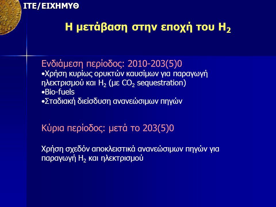 ΙΤΕ/ΕΙΧΗΜΥΘ Η μετάβαση στην εποχή του Η 2 Ενδιάμεση περίοδος: 2010-203(5)0 Χρήση κυρίως ορυκτών καυσίμων για παραγωγή ηλεκτρισμού και Η 2 (με CO 2 seq