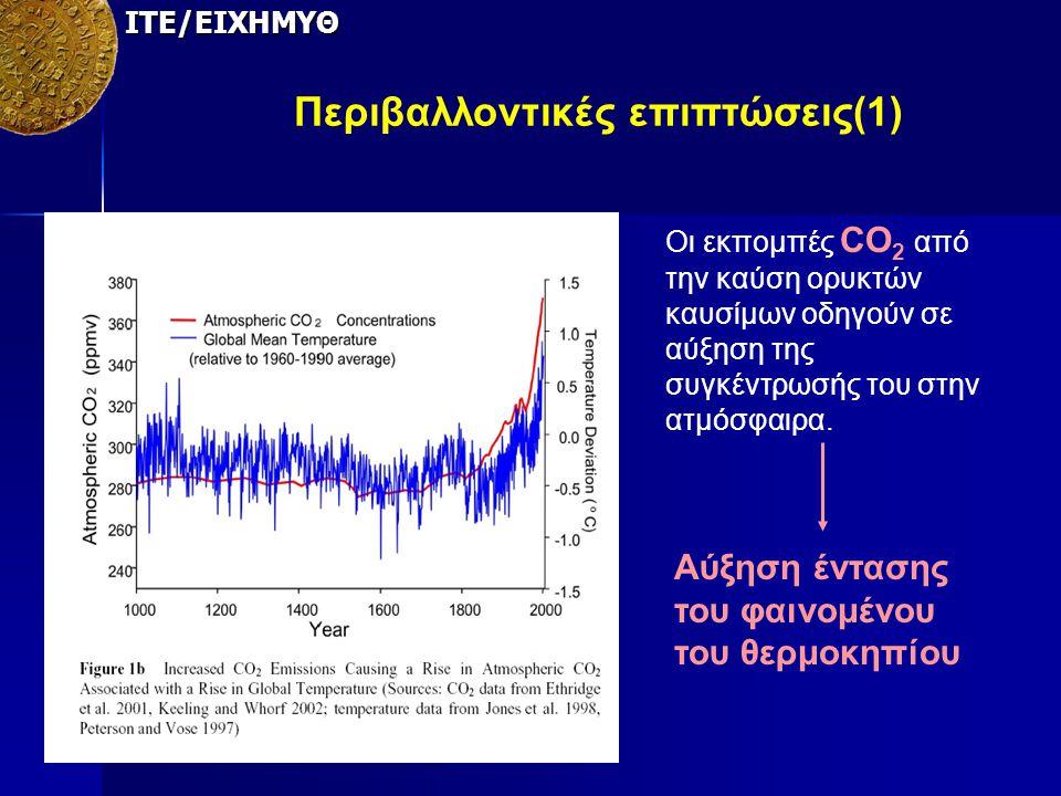 ΙΤΕ/ΕΙΧΗΜΥΘ Περιβαλλοντικές επιπτώσεις(2) Εκπομπές αέριων ρύπων από την καύση ορυκτών καυσίμων ΝΟ χ (σε υψηλή Τ: Ν 2 + Ο 2 → ΝΟ x ) VOC (Πτητικές οργανικές ενώσεις) SO x (από την καύση του περιεχόμενου θείου) CO Σωματίδια (PM) Φωτοχημικό νέφος Οξινη βροχή