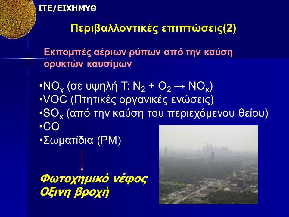 ΙΤΕ/ΕΙΧΗΜΥΘ Τύποι Κυψελών Καυσίμου SOFC (500-1000 ο C) H 2 O CO 2 O 2 (αέρας) (CO 2 απομάκρυνση) CO 2 H2OH2O H2OH2O CO 3 2- Εσωτερική Αναμόρφωση Η 2, CO Εξωτερική Αναμόρφωση Η 2, CO Εξωτερική Αναμόρφωση Η 2, CO 2 (Απομάκρυνση CO) MCFC (650 ο C) PAFC (200 ο C) H+H+ PEMFC (80 ο C) AFC (70 ο C) H2H2 H 2 O CO 2 H2OH2O O 2- Ηλεκτρολύτης Η+Η+ ΟΗ -