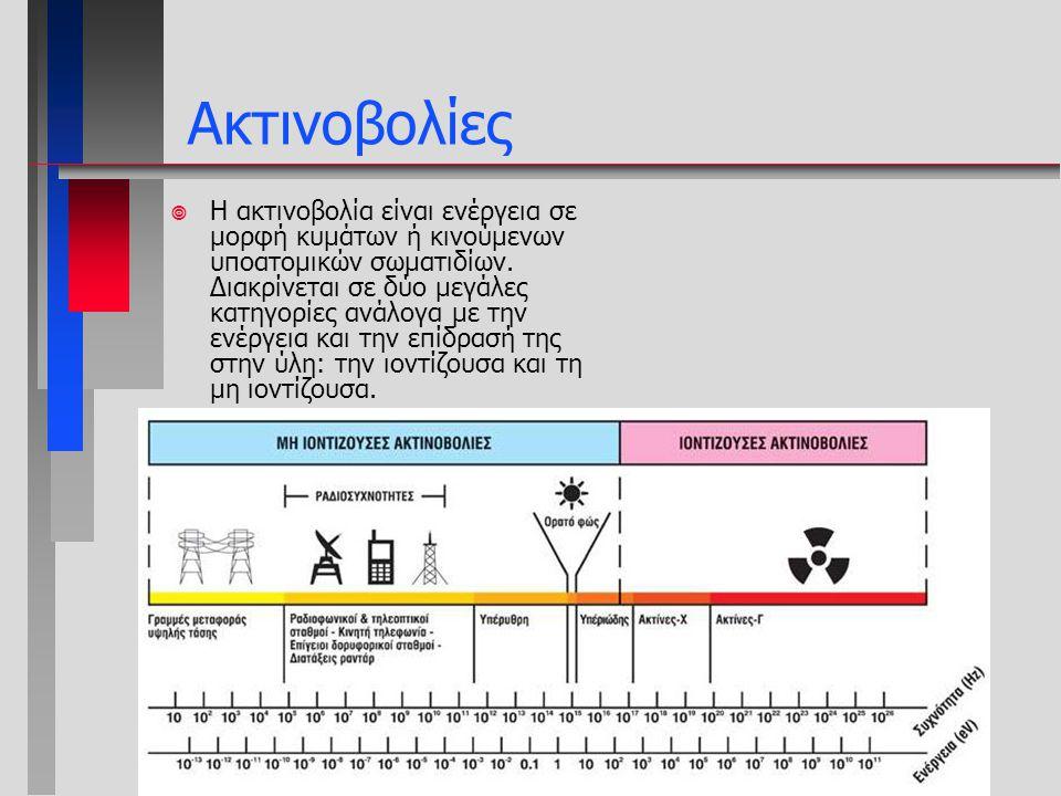 ¥ Η ακτινοβολία είναι ενέργεια σε μορφή κυμάτων ή κινούμενων υποατομικών σωματιδίων. Διακρίνεται σε δύο μεγάλες κατηγορίες ανάλογα με την ενέργεια και