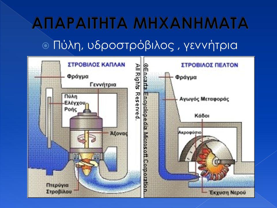  Πύλη, υδροστρόβιλος, γεννήτρια 