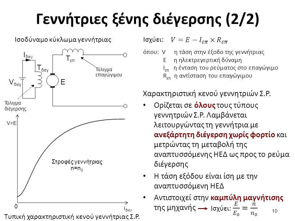 Γεννήτριες ξένης διέγερσης (2/2) Χαρακτηριστική κενού γεννητριών Σ.Ρ.