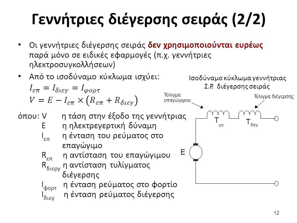 Γεννήτριες διέγερσης σειράς (2/2) 12 Ισοδύναμο κύκλωμα γεννήτριας Σ.Ρ.