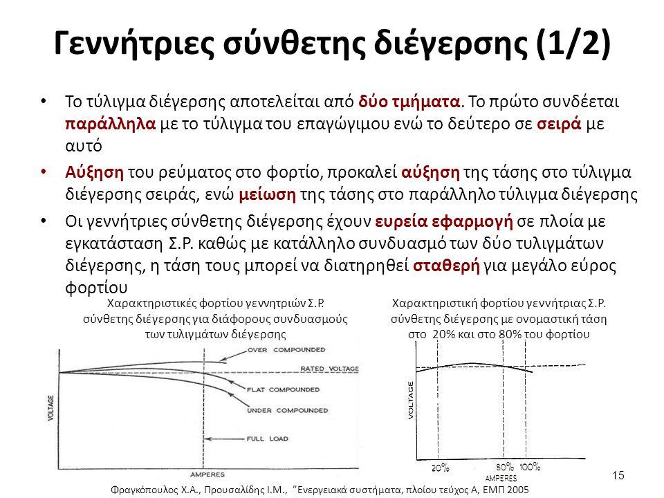 Γεννήτριες σύνθετης διέγερσης (1/2) Το τύλιγμα διέγερσης αποτελείται από δύο τμήματα.