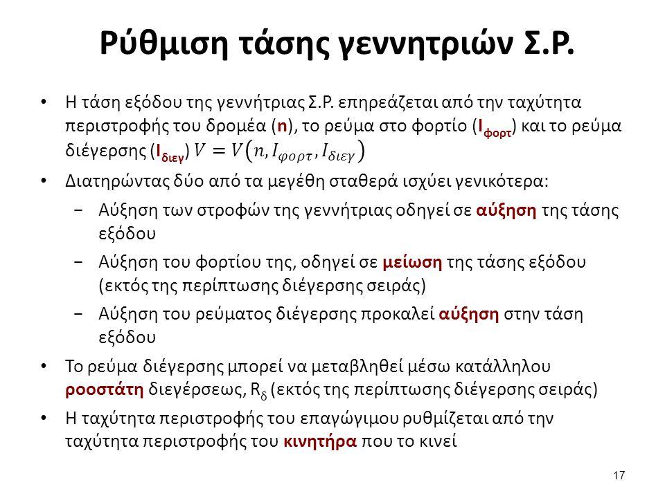 Ρύθμιση τάσης γεννητριών Σ.Ρ. 17