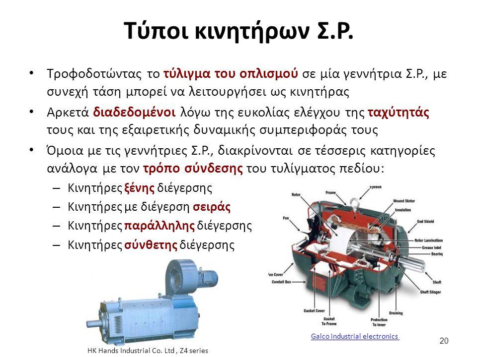 Τύποι κινητήρων Σ.Ρ.